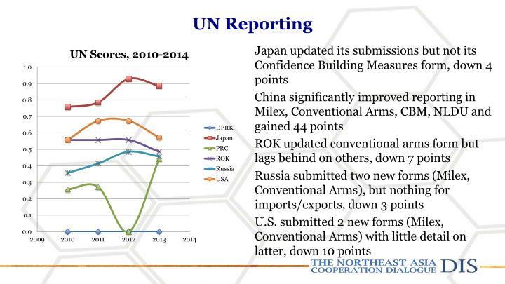 UN Reporting
