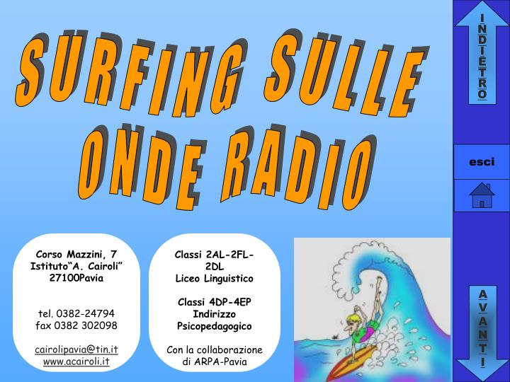 SURFING SULLE