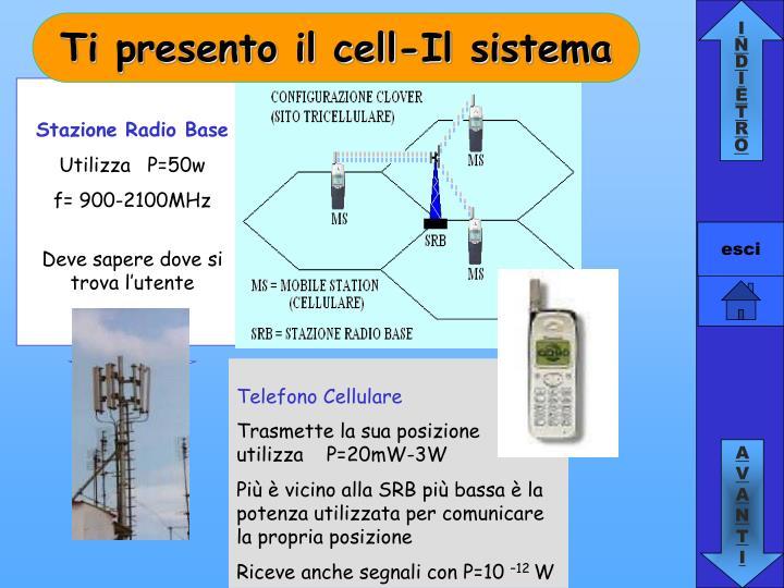 Ti presento il cell-Il sistema