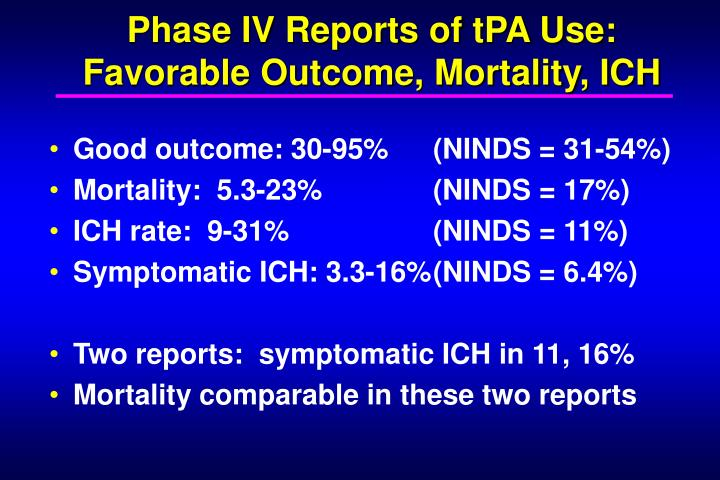 Phase IV Reports of tPA Use: