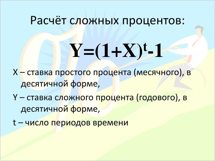 Расчёт сложных процентов: