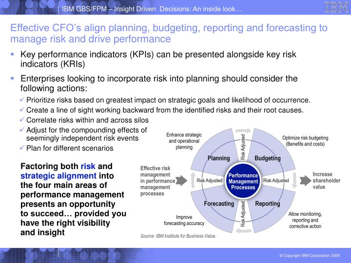 Effective CFO's align planning, budgeting, reporting and forecasting to manage risk and drive performance
