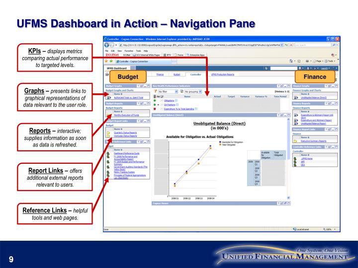 UFMS Dashboard in Action – Navigation Pane