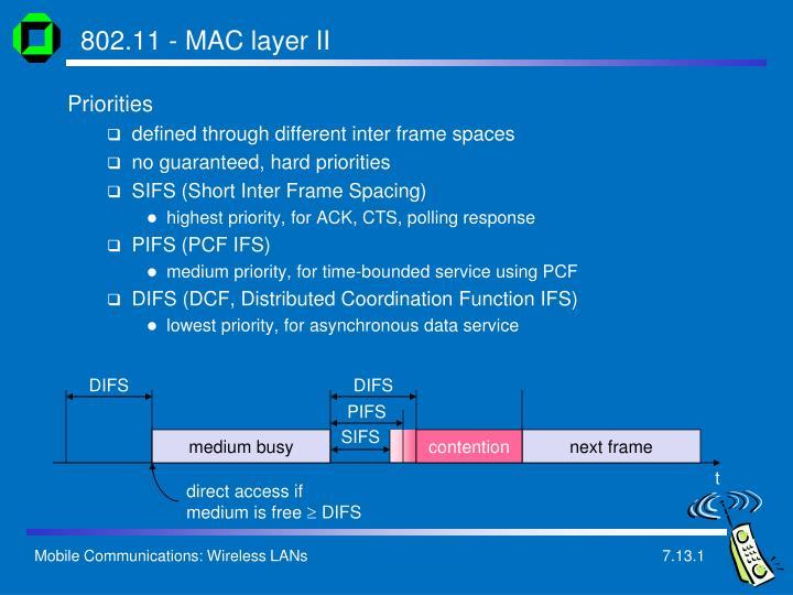 802.11 - MAC layer II