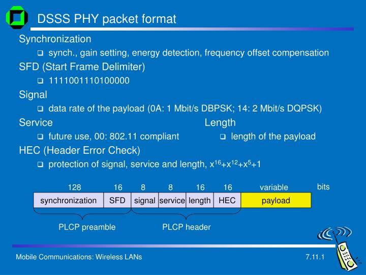 DSSS PHY packet format