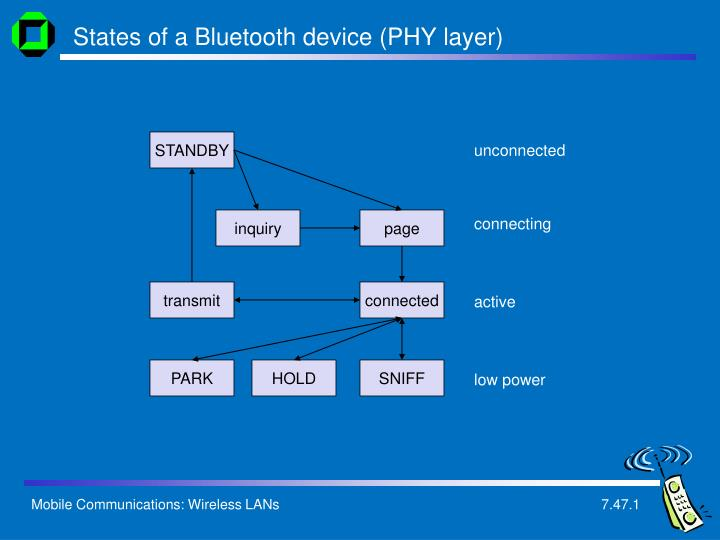 States of a Bluetooth device (PHY layer)