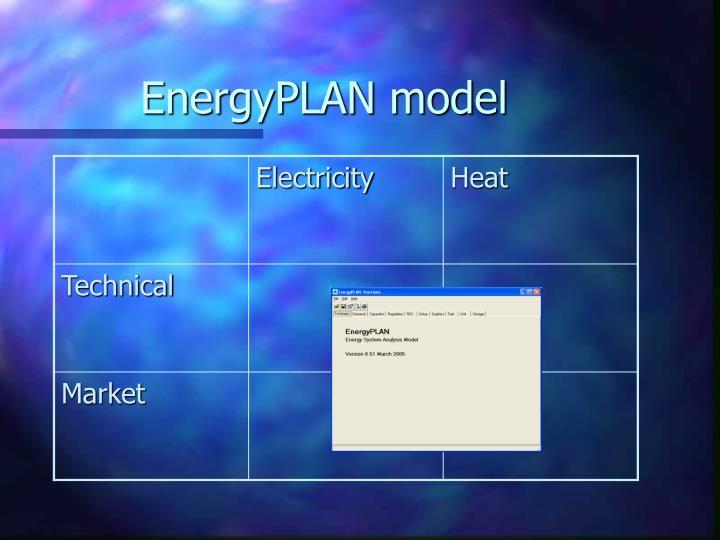EnergyPLAN model