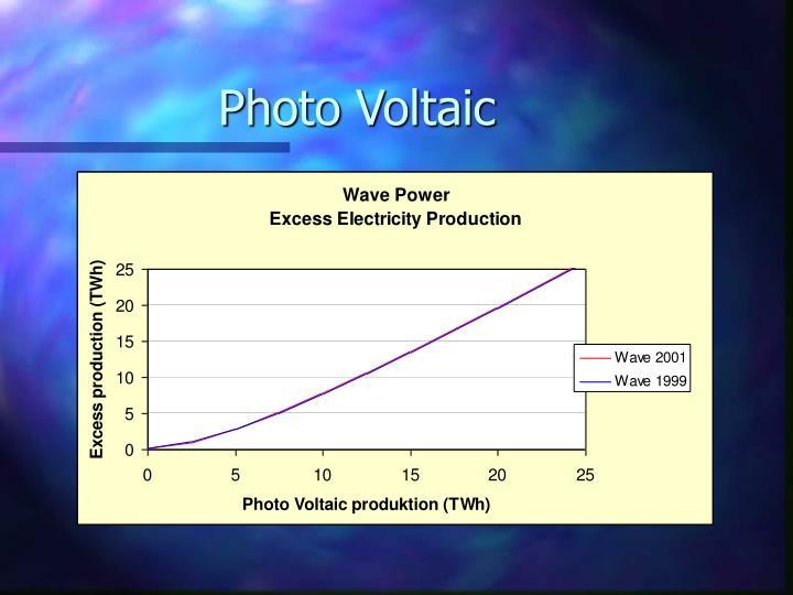 Photo Voltaic