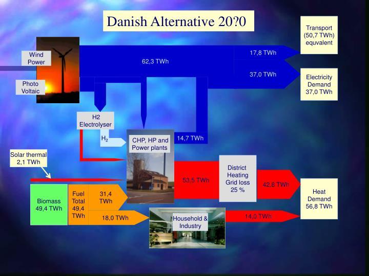 Danish Alternative 20?0