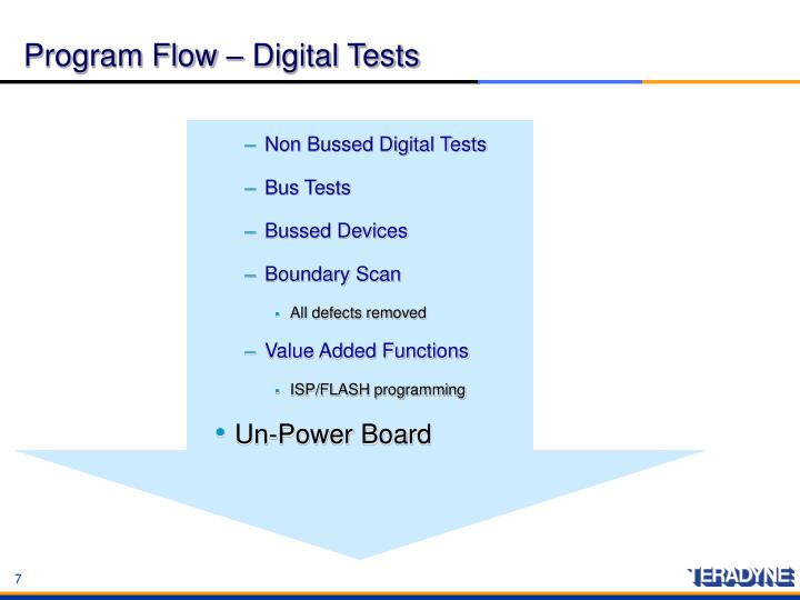 Program Flow – Digital Tests