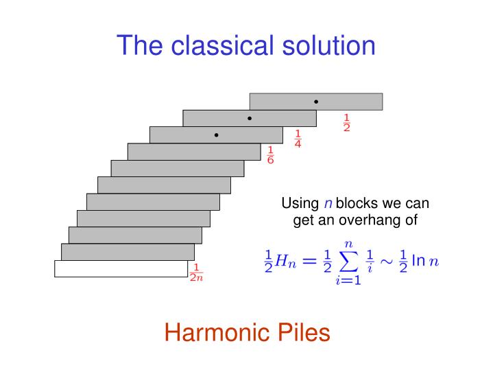 The classical solution