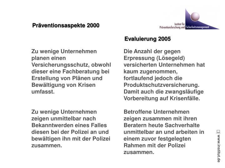 Www.institut.de