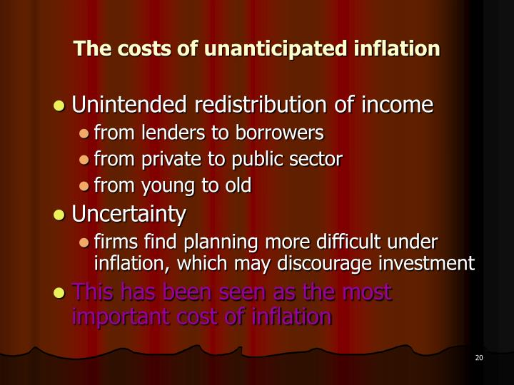 The costs of unanticipated inflation