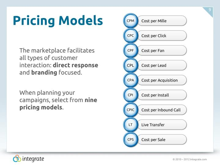 Pricing Models