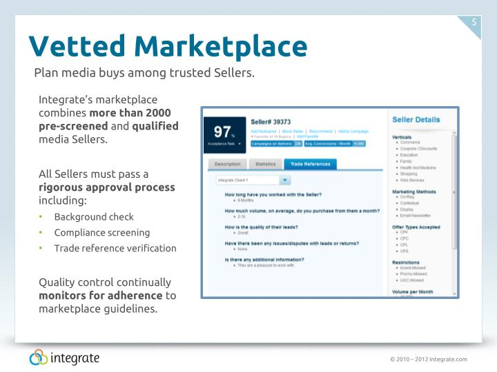 Vetted Marketplace
