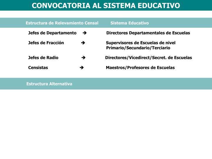 CONVOCATORIA AL SISTEMA EDUCATIVO