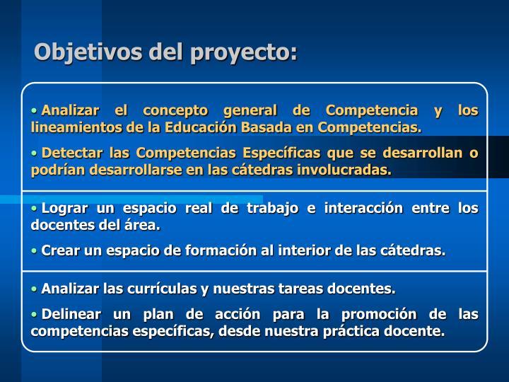 Analizar el concepto general de Competencia y los lineamientos de la Educación Basada en Competencias.