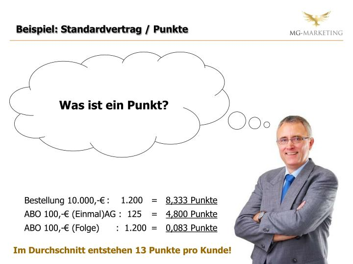 Beispiel: Standardvertrag / Punkte
