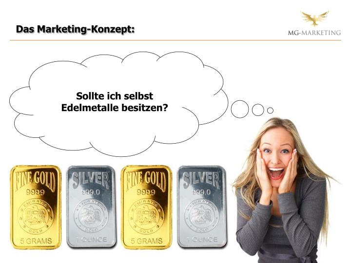 Das Marketing-Konzept: