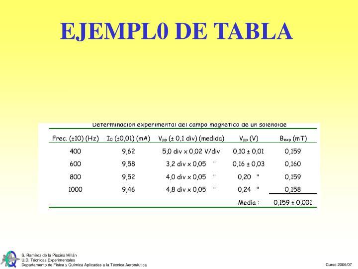 EJEMPL0 DE TABLA
