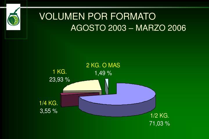 VOLUMEN POR FORMATO