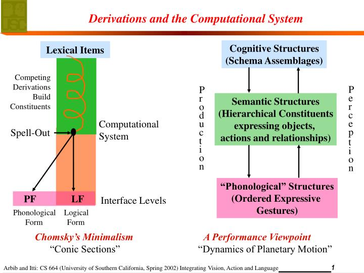 derivations and the computational system