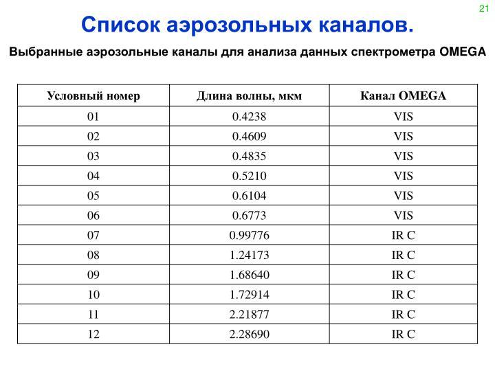 Выбранные аэрозольные каналы для анализа данных спектрометра