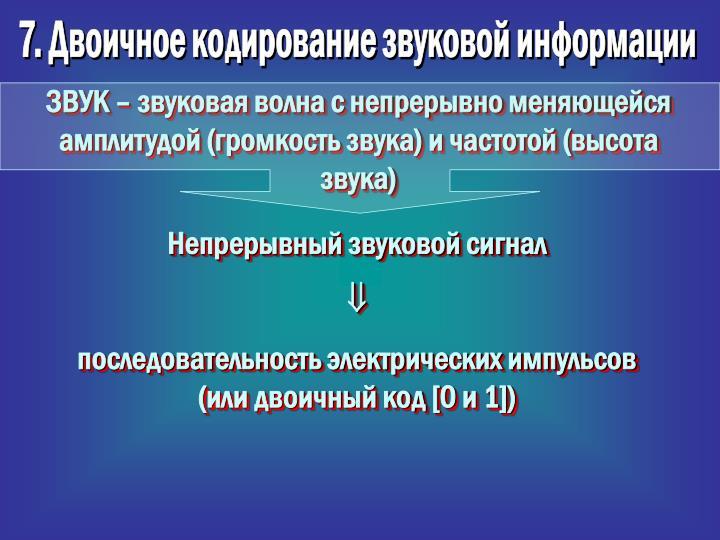 7. Двоичное кодирование звуковой информации