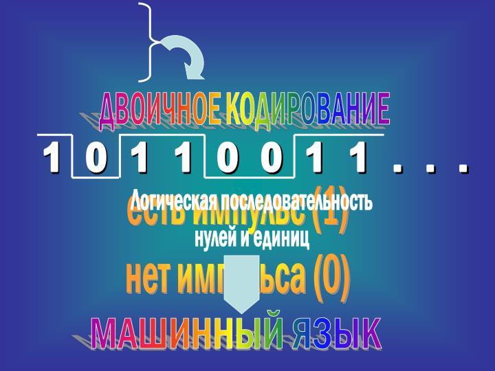 1  0  1  1  0  0  1  1  .  .  .