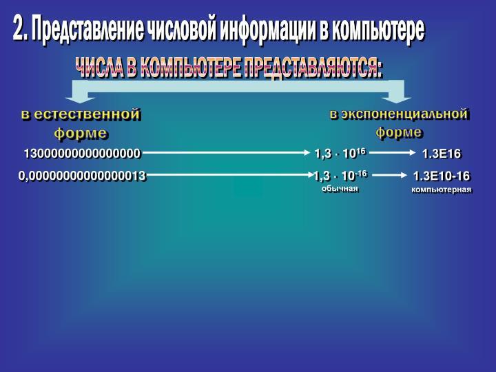 2. Представление числовой информации в компьютере