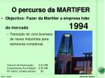 o percurso da martifer1
