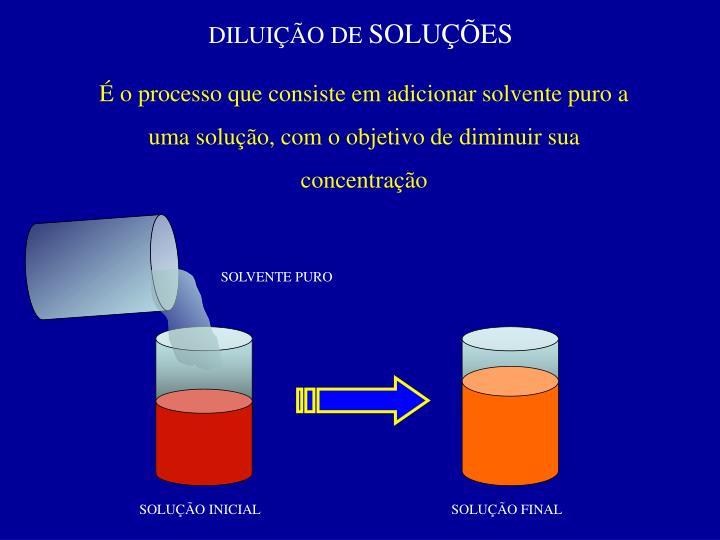 DILUIÇÃO DE