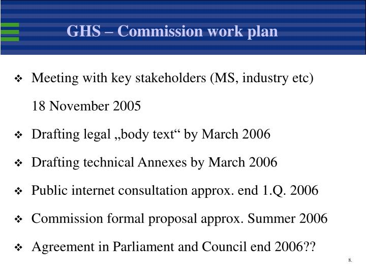 GHS – Commission work plan