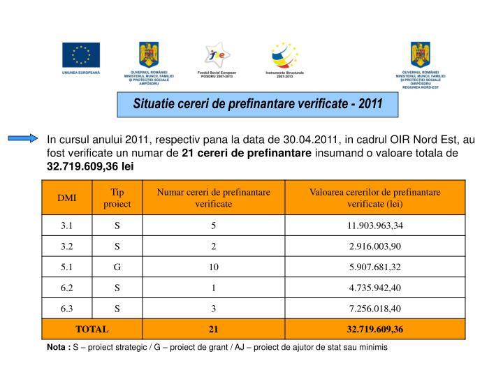 Situatie cereri de prefinantare verificate - 2011