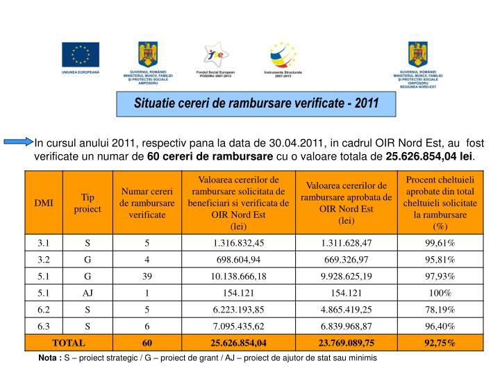 Situatie cereri de rambursare verificate - 2011