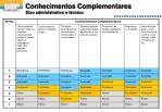 conhecimentos complementares eixo administrativo e t cnico