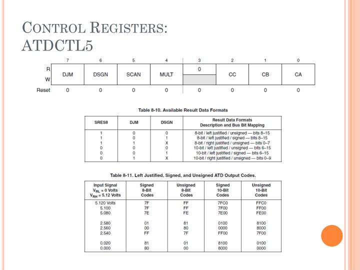 Control Registers: