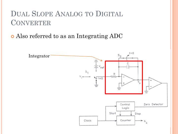 Dual Slope Analog to Digital Converter