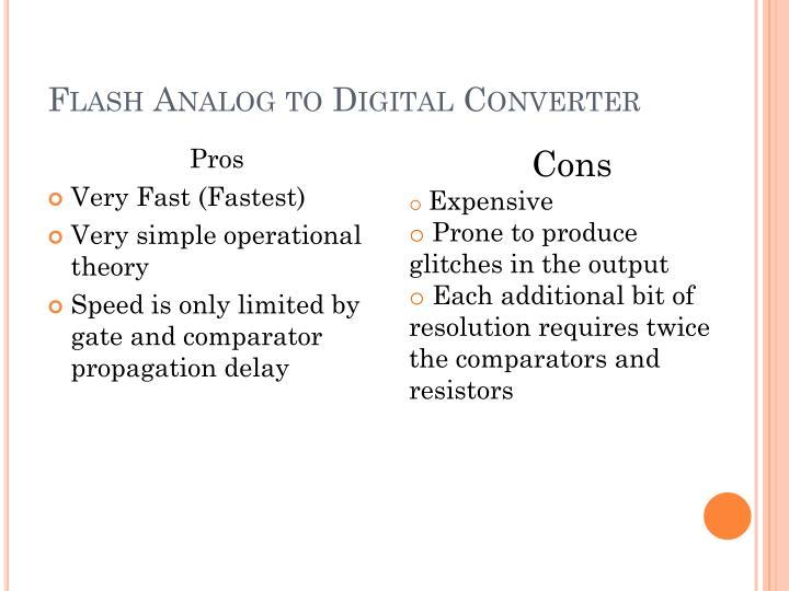 Flash Analog to Digital Converter