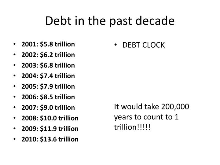 Debt in the past decade