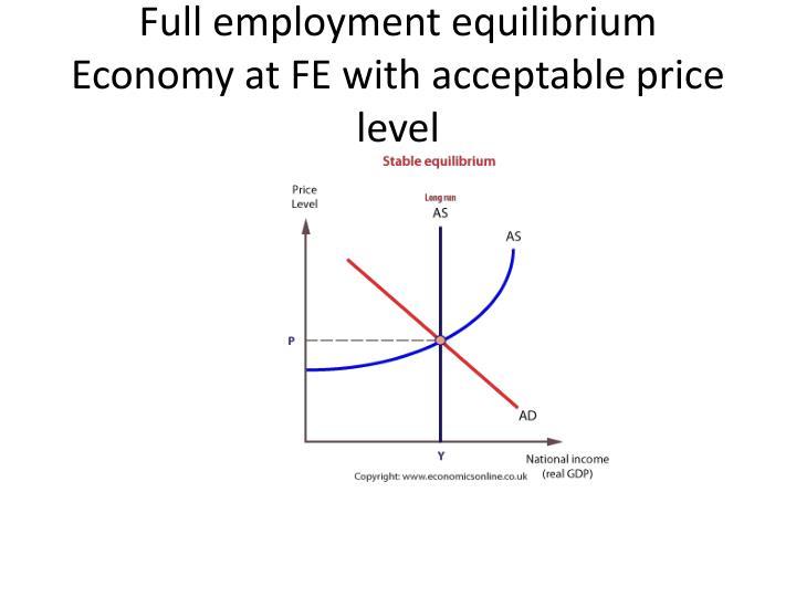 Full employment equilibrium