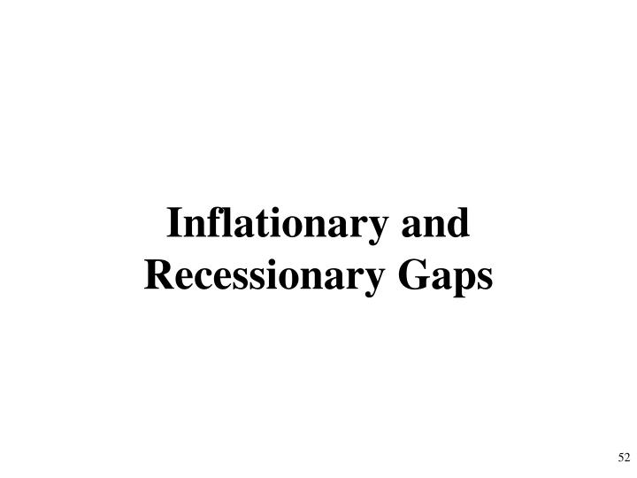 Inflationary and Recessionary Gaps