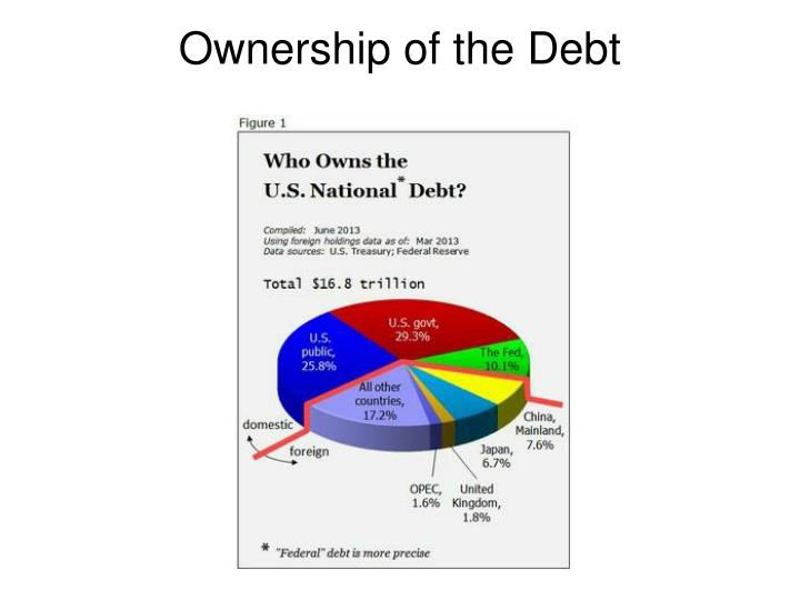 Ownership of the Debt