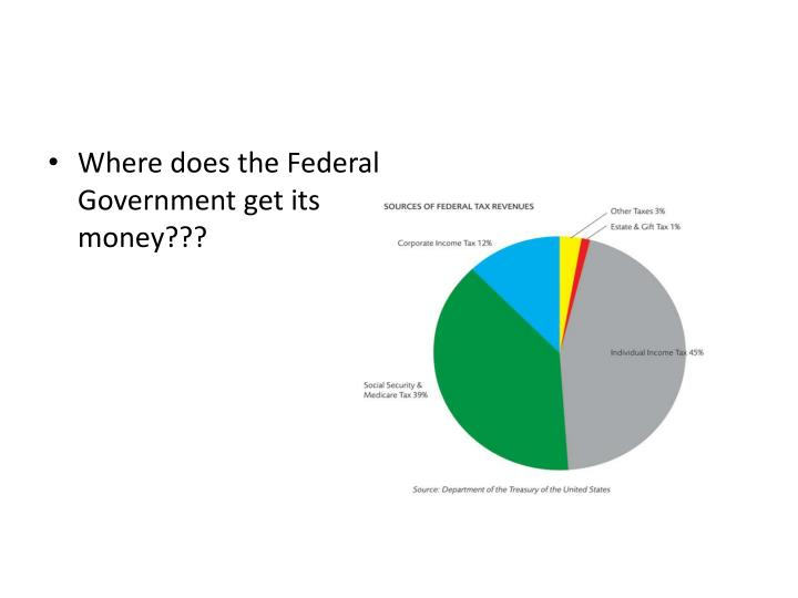 Where does the Federal Government get its money???