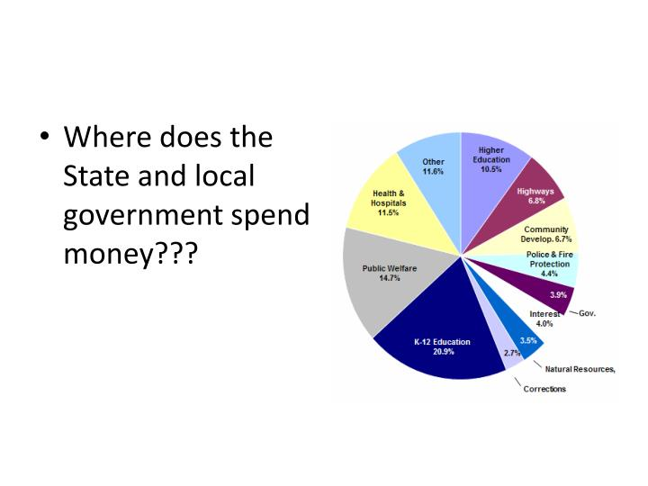 Where does the State and local government spend money???