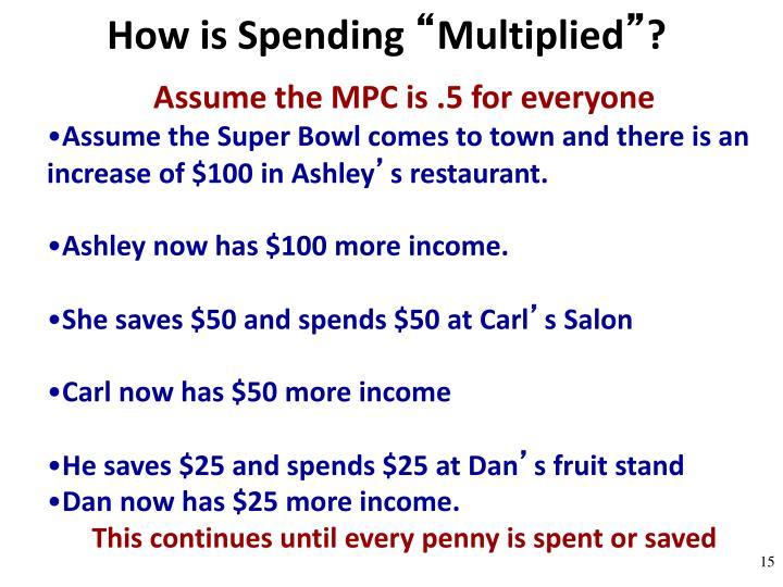 How is Spending