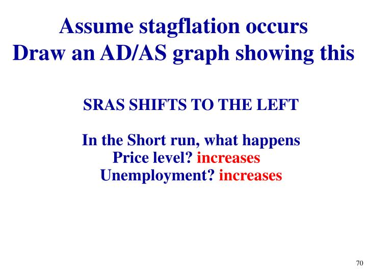 Assume stagflation occurs
