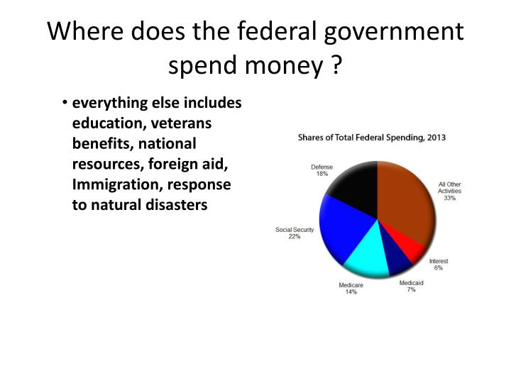 Where does the federal government spend money ?