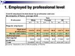 1 employed by professional level