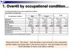 1 over45 by occupational condition